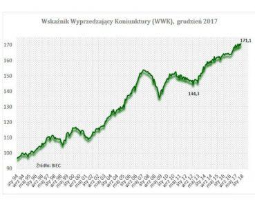 wwk grudzien 2017