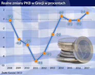PKB Grecja_otwarcie
