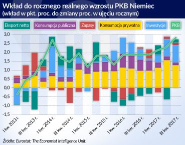 PKB Niemcy