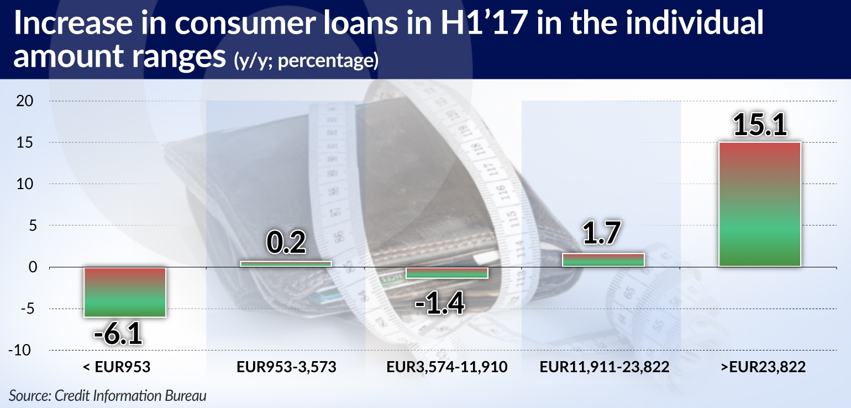 RAMOTOWSKI Wzrost stóp powiększyłby obszary ryzyka kredytowego JAMNIK