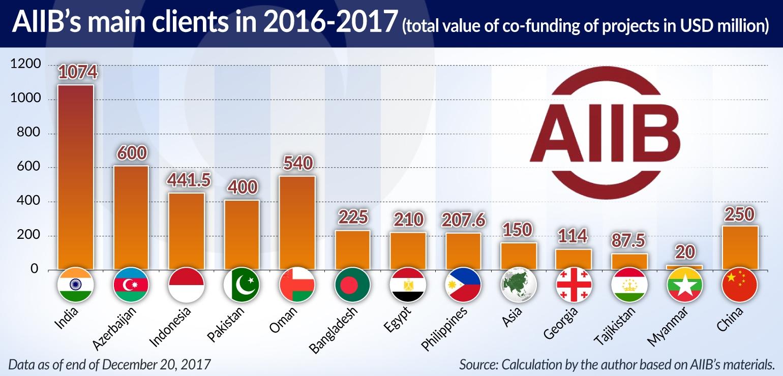 BAGINSKI AIIB jamnik