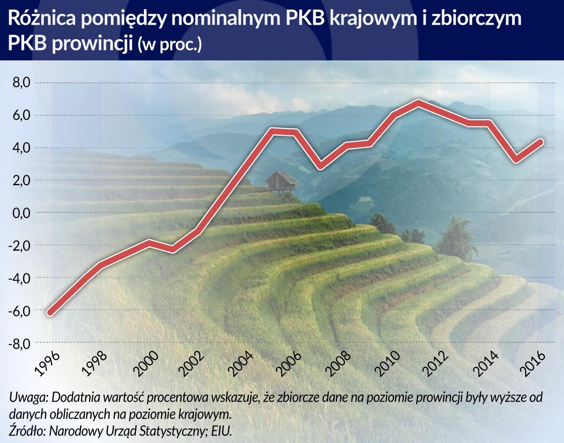 PKB prowincji_otwarcie