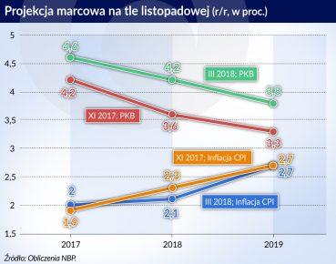 Inflacja_otwarcie