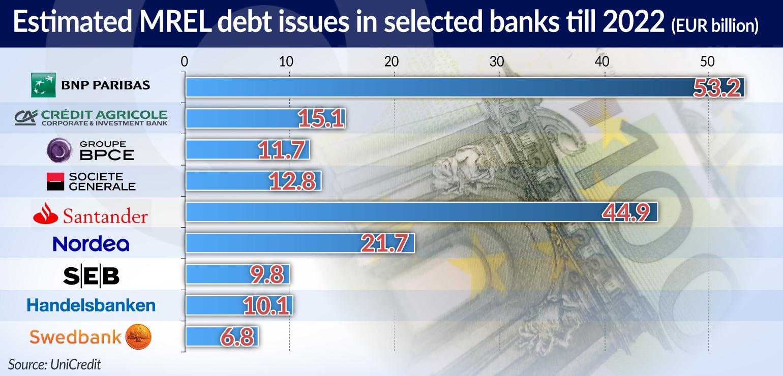 RAMOTOWSKI MREL będzie wyzwaniem dla banków i regulatorów jamnik