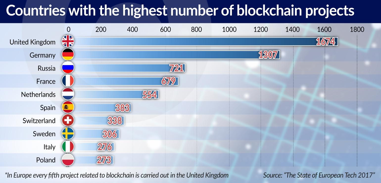 SWIDEREK Blockchain zmienia biznes jamnik