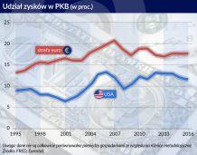 Zagadka niskiej inflacji ma wiele wyjaśnień