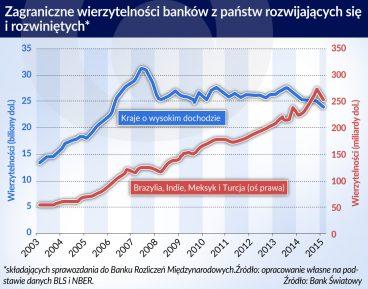 zagraniczne wierzytelnosci bankow_otwarcie