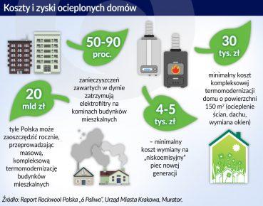 Energia_koszty i zyski ocieplonych domow_otwarcie