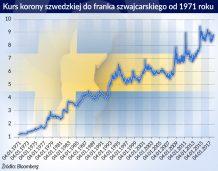 Krótka historia banku centralnego o najdłuższej tradycji