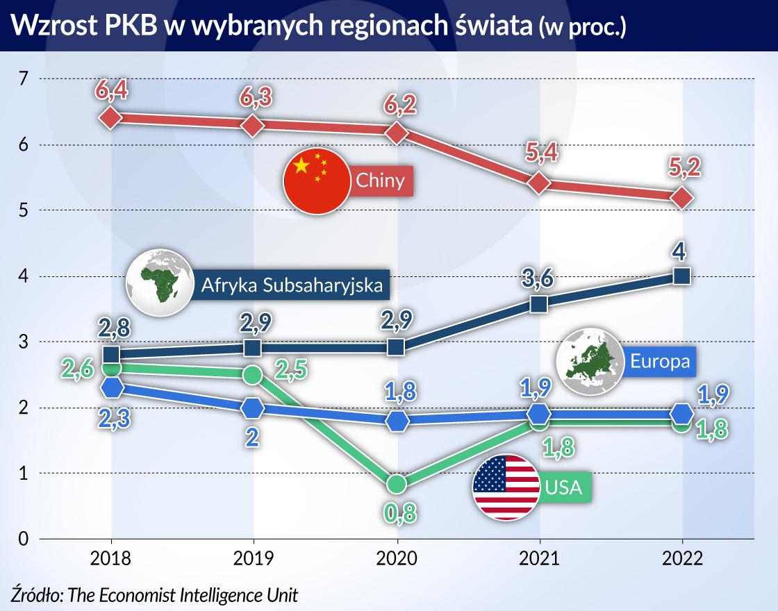 PKB_USA-Chiny-Europa_Afryka_otwarcie