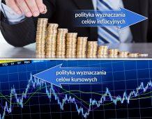 Większe zaufanie do polityki celu inflacyjnego