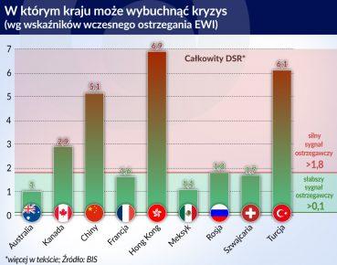 W ktorym kraju wybuchnie kryzys_EWI_otwarcie