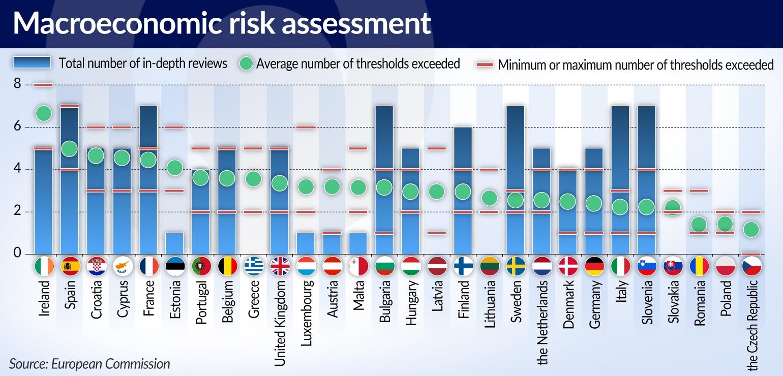 BIEN Dobre miejsce Polski na europejskiej makrorównoważni jamnik