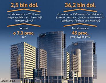 Banki centralne_inwestycje_otwarcie