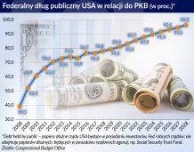Pogłębia się globalna nierównowaga