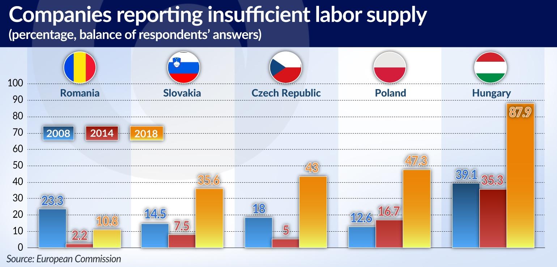 GRELA Brak pracowników to zagrożenie dla wzrostu gospodarek JAMNIK