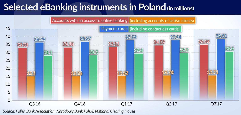 RAMOTOWSKI Koniunktura gospodarcza sprzyja polskim bankom jamnik
