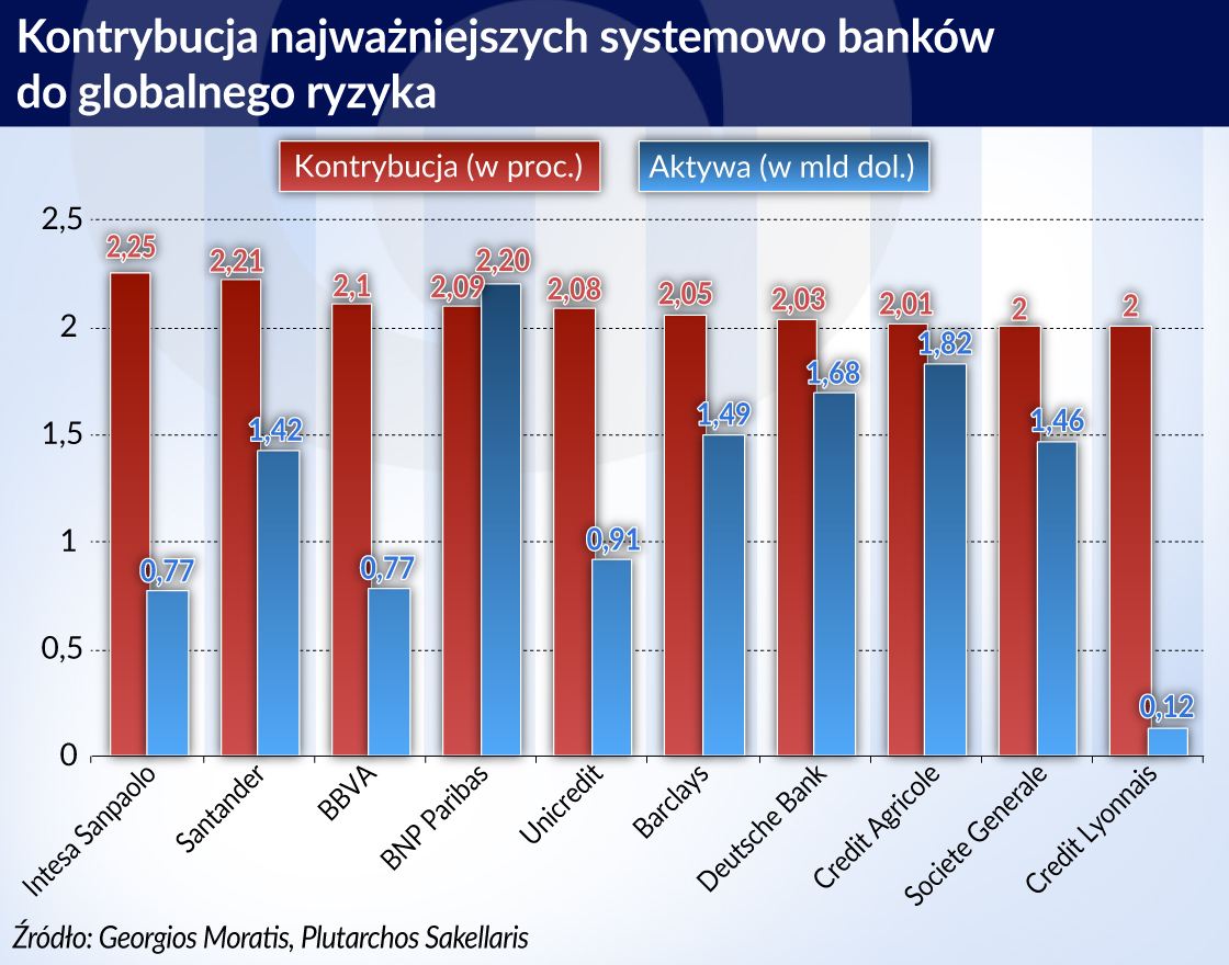Ryzyko_kontrybucja bankow_otwarcie