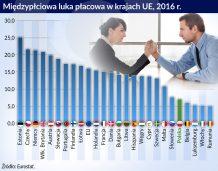 Pomijany problem emerytur kobiet
