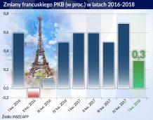 Francja dławi się strajkami