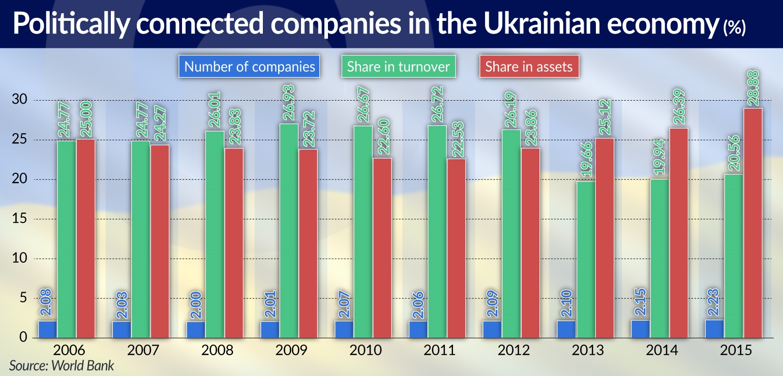 KOZAK Ukraine needs a new Marshall plan jamnik