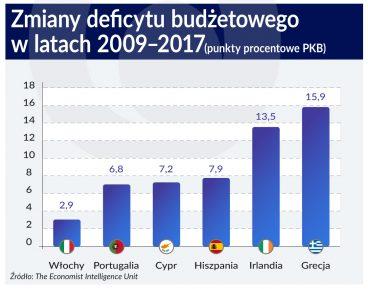 Grecja_Deficyt_otwarcie