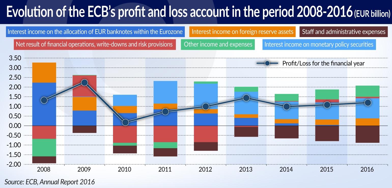 KABZA Część zysków banków centralnych do budżetu jamnik