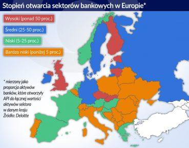 Open banking_stopien otwarcia_Europa_otwarcie