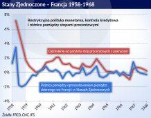 Rozwiązania systemu Bretton Woods wciąż aktualne