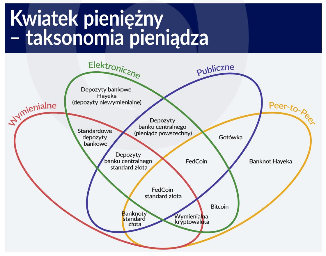 taksonomia-pieniadza_otwarcie