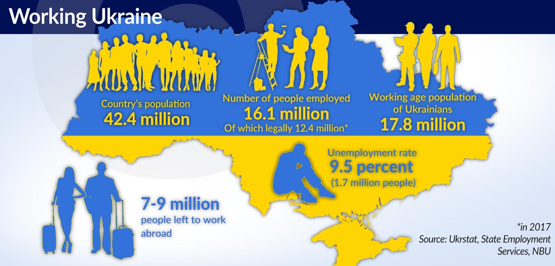 KOZAK Emigracja uderza wukraińską gospodarkę jamnik