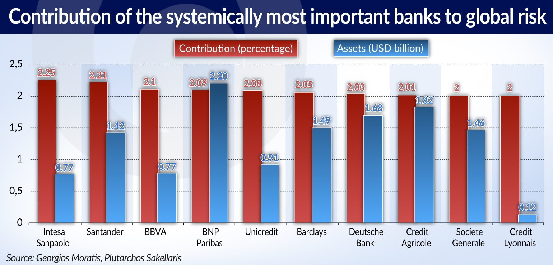 RAMOTOWSKI Największe ryzyko dla świata płynie z banków w Europie jamnik