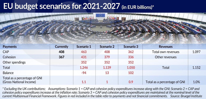 STANKO Budżet UE musi przejść zmiany JAMNIK