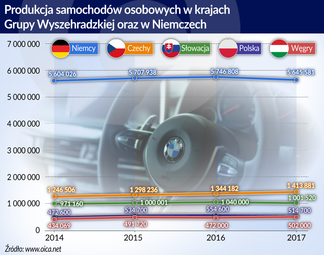 Węgry: BMW zbuduje fabrykę w Debreczynie