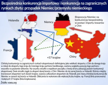 Chiny_konkurencja importowa_Niemcy_Holandia_Francja_otwarcie