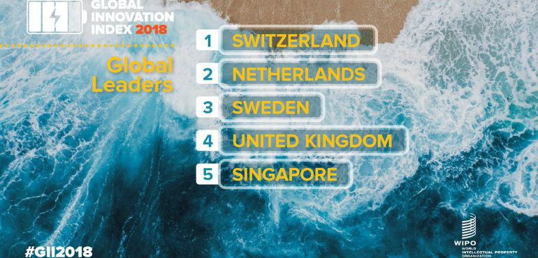 Global Innovation Index jamnik