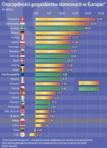 Oko na gospodarkę: Polakom niestraszna czarna godzina