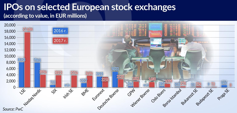RAMOTOWSKI Polski rynek kapitałowy dojrzewa opornie jamnik