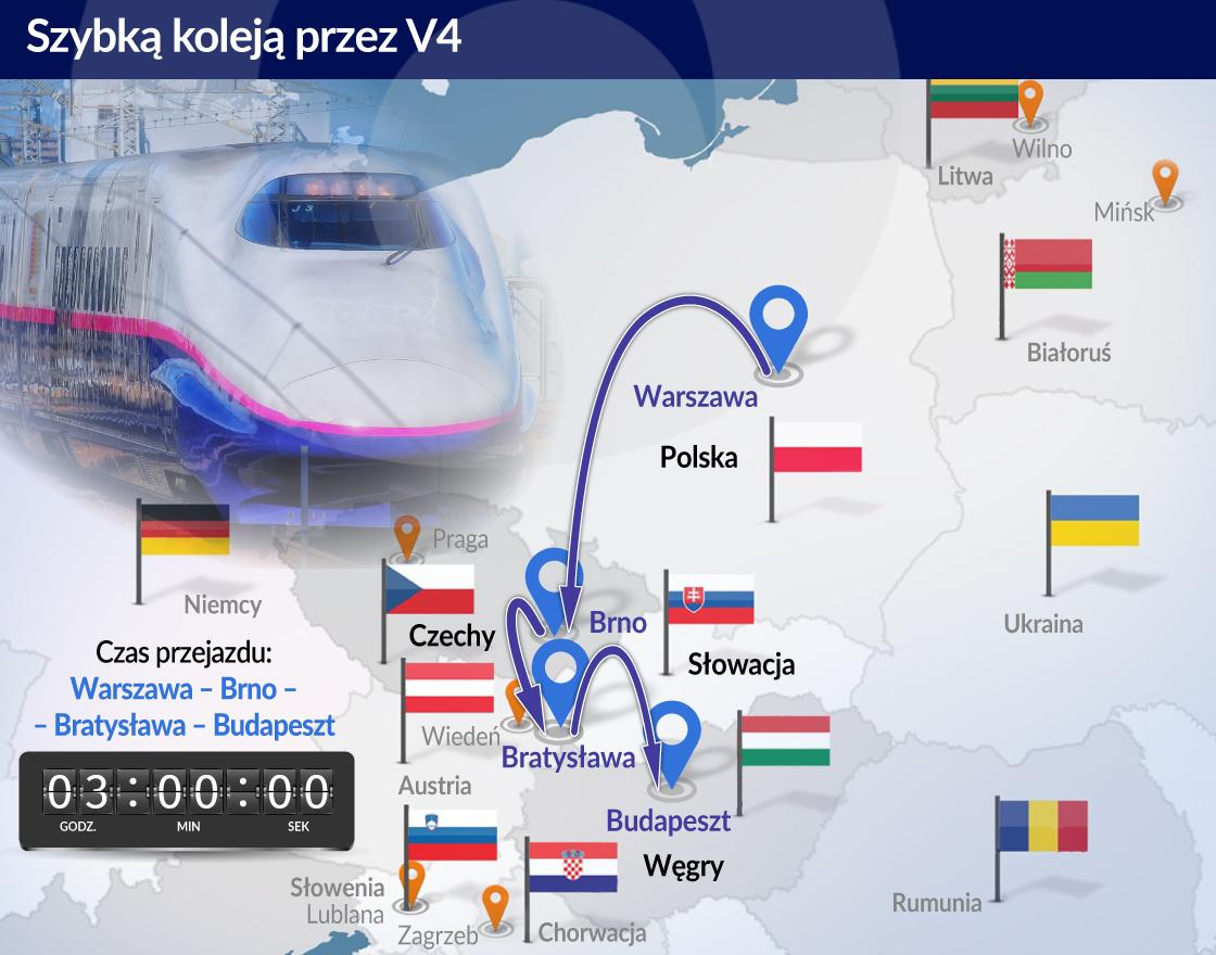 Szybka kolej: Z Warszawy do Budapesztu w trzy godziny