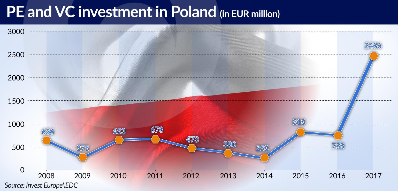 SWIDEREK Investment in jamnik