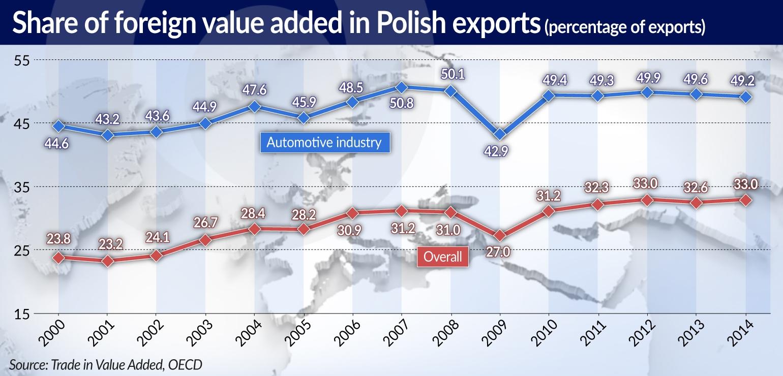 MROCZEK Polish export JAMNIK