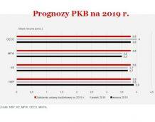 Co dalej z polską gospodarką