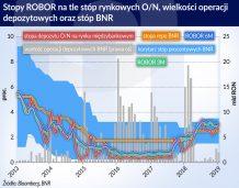 Niewygodna konstrukcja podatku bankowego w Rumunii