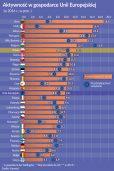 Duch przedsiębiorczości najsilniejszy na Litwie i Malcie