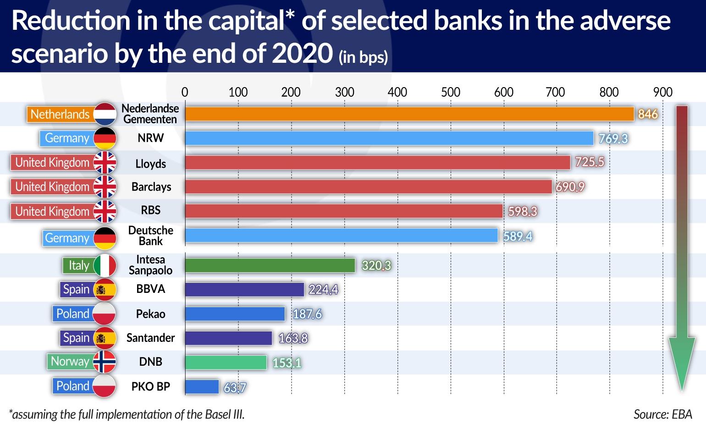 RAMOTOWSKI Banki europejskie bardziej odporne na szoki JAMNIK