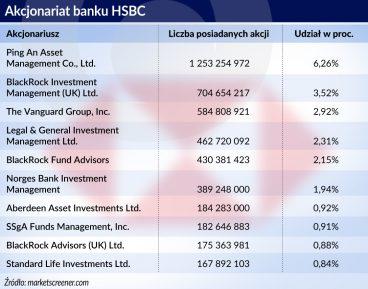 Rządy wycofują się z akcjonariatu banków