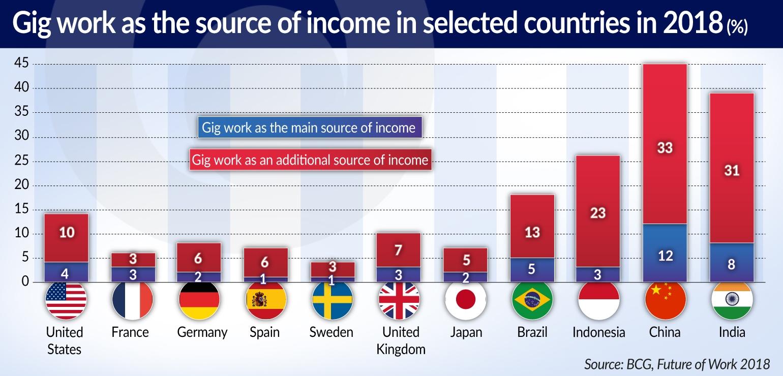 CIESIELSKI Gig economy coraz bardziej globalna JAMNIK