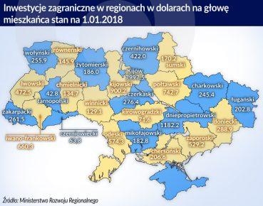 Ukraina nierówna Ukrainie