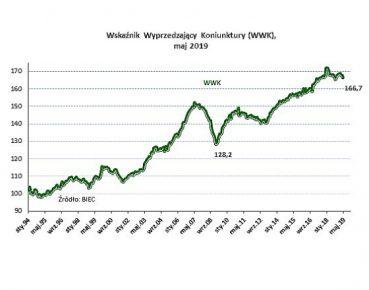 WWK052019