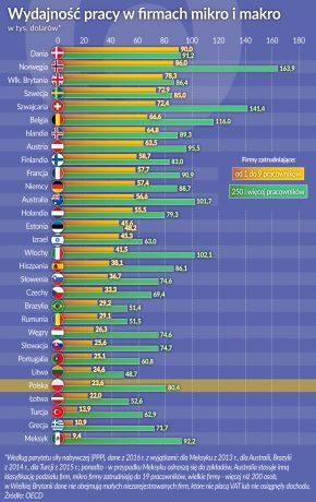 firmy_w_Europie